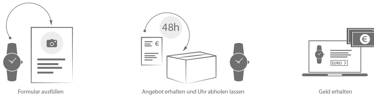 Icon_Anleitung